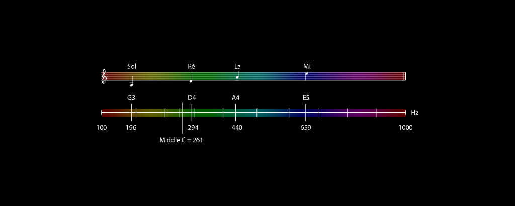 mv-explorations_in_sound-05